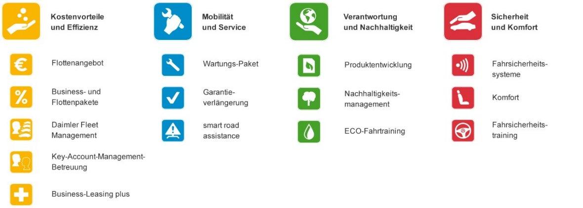 EBERT smart Flotte Vorteilsprogramm